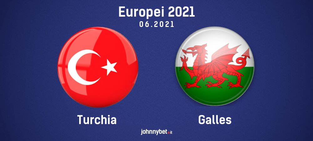 Pronostico Turchia - Galles risultato esatto