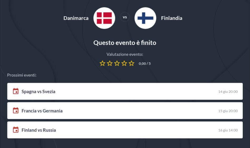 Pronostico Danimarca - Finlandia risultato esatto