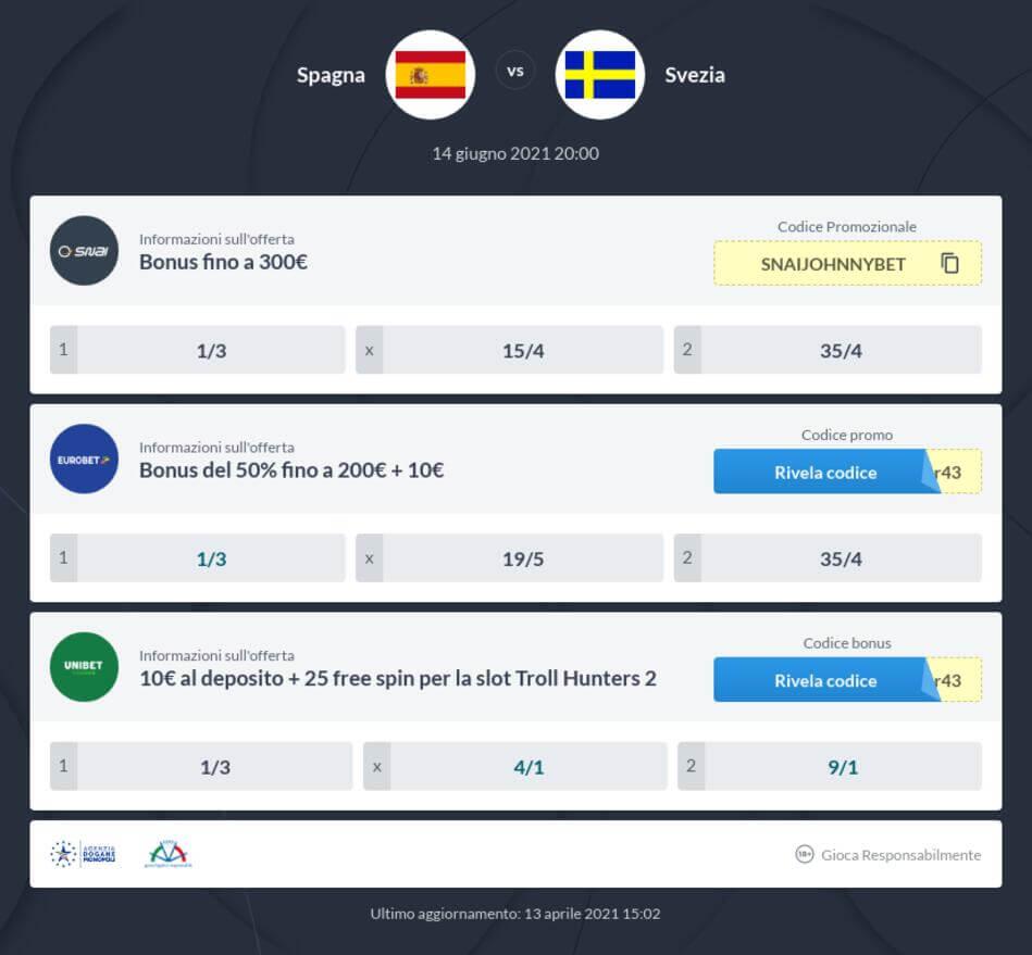 Pronostico Spagna - Svezia risultato esatto