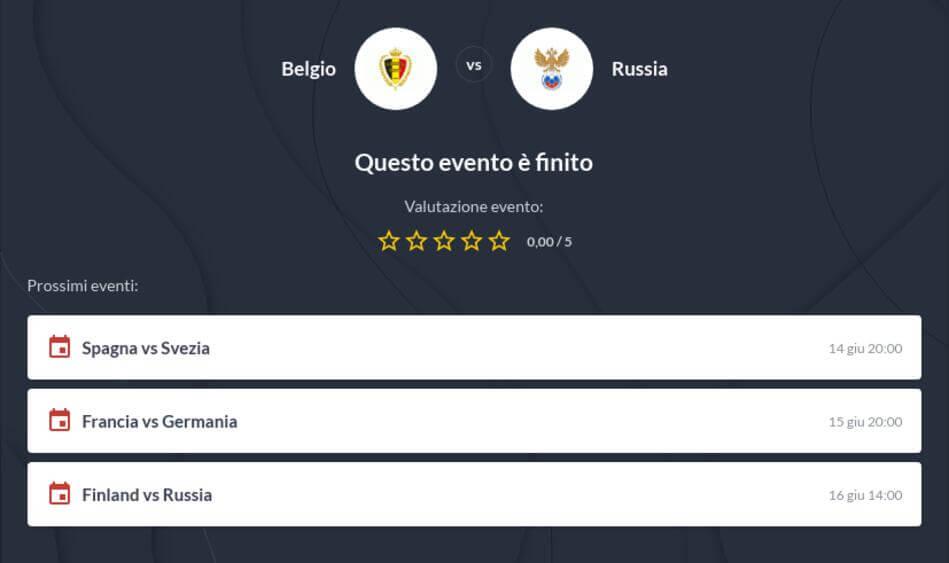 Pronostico Belgio - Russia risultato esatto
