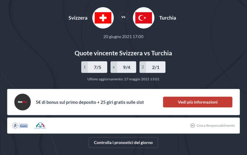 Pronostico Svizzera - Turchia risultato esatto