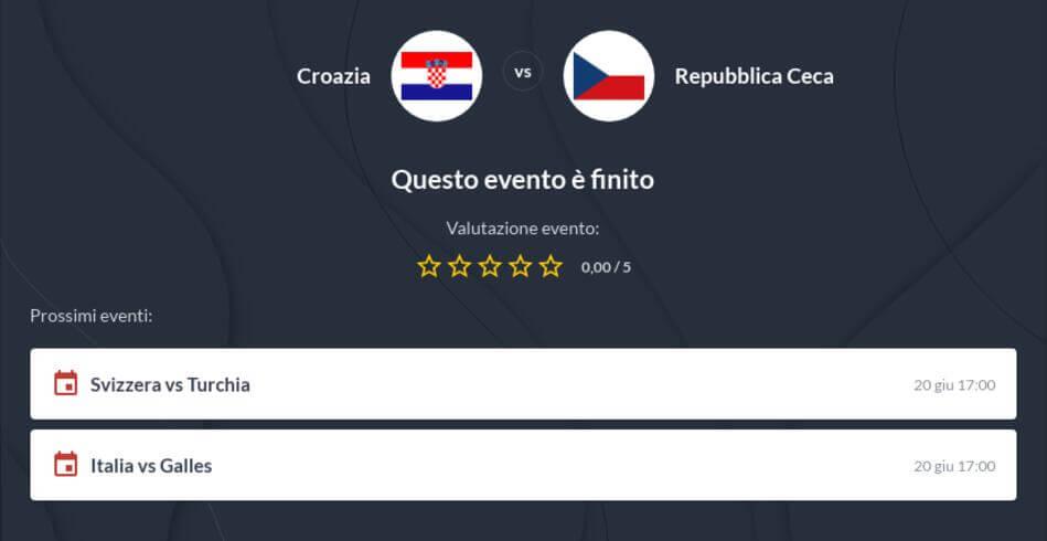 Pronostico Croazia - Repubblica Ceca Risultato Esatto