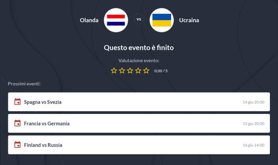Pronostico Olanda - Ucraina Risultato Esatto