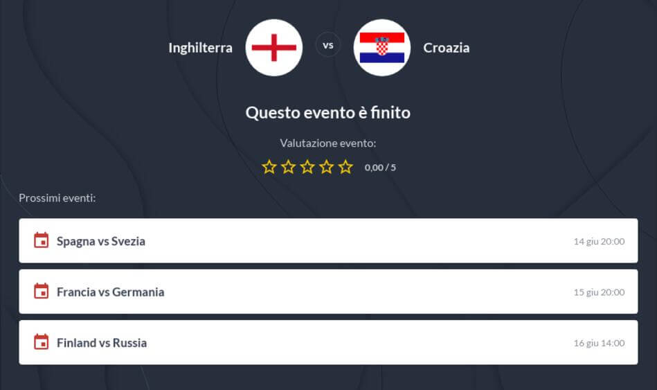 Pronostico Inghilterra - Croazia risultato esatto