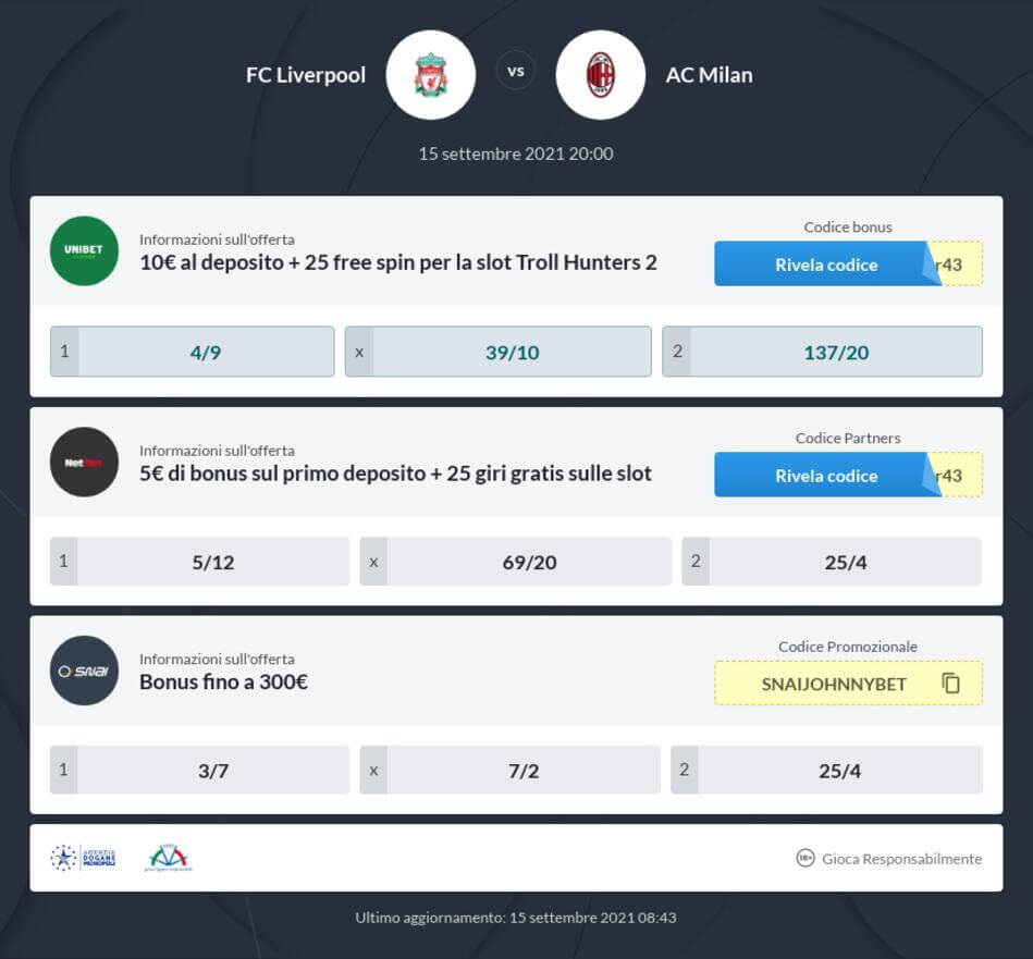 Pronostico Milan - Liverpool