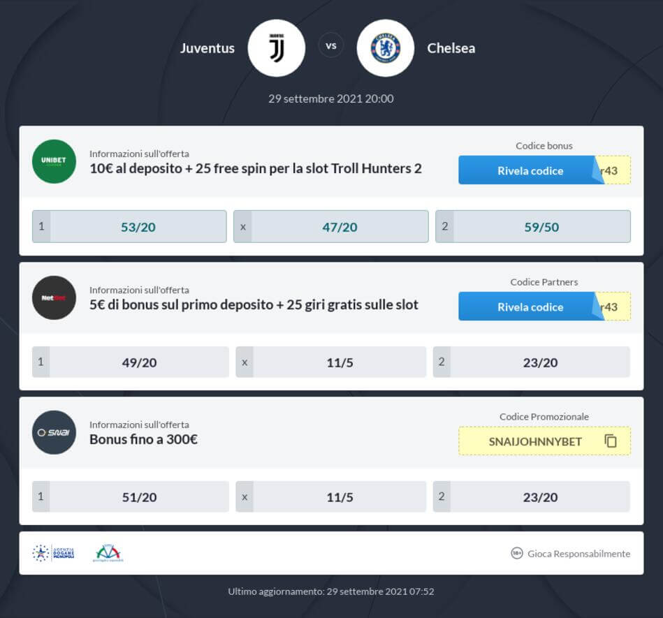 Pronostico vincente Juventus - Chelsea